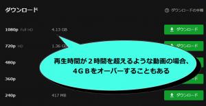4GBを超えるバカでかいファイルもある